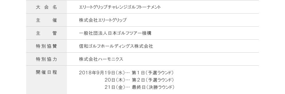 賞金総額1,500万円